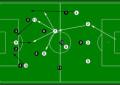 Futebol e planejamento