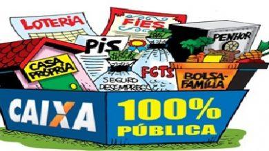 Photo of Aprovação da MP 995 representa a privatização da Caixa