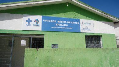 Photo of Gastos Públicos na Pandemia